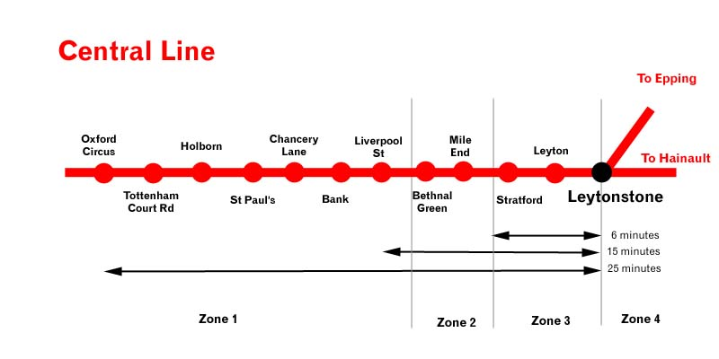 Central Line Map Travel | Leytonstone London E11 Central Line Map