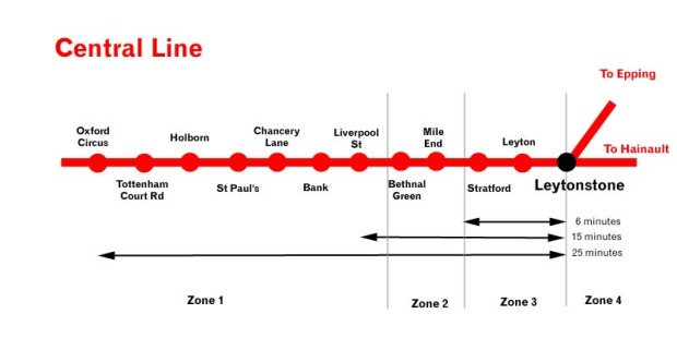 Central line map from Leytonstone