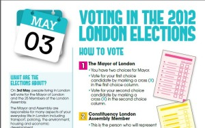 London Elects poster excerpt