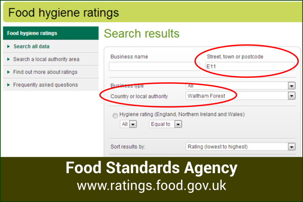 Food Standards Agency ratings website extract