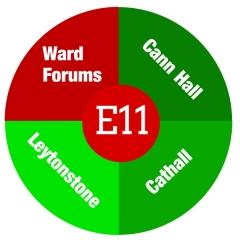 WardForums